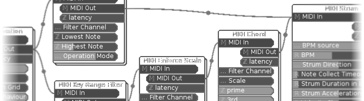 midi chords vst mac