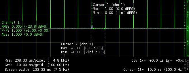 x42 Test Signal Generator